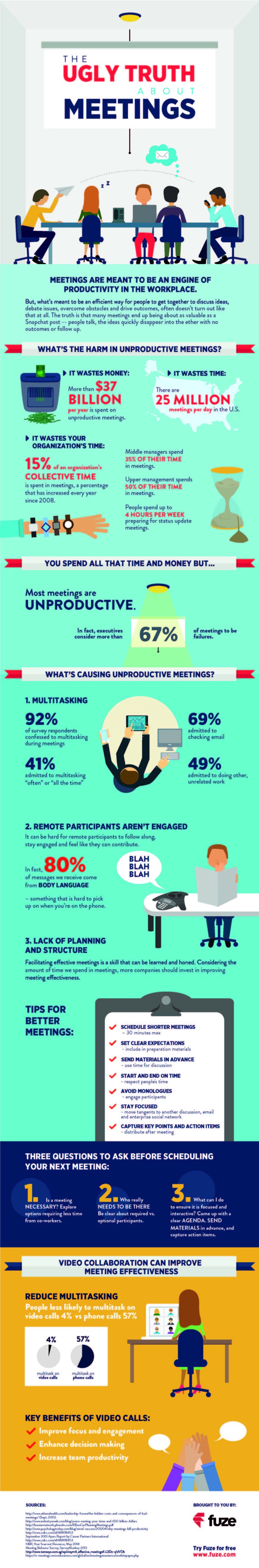 Getting The Most Out Of Your Meetings - infographic