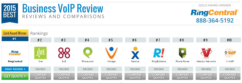 Hosted VOIP Reviews 2015