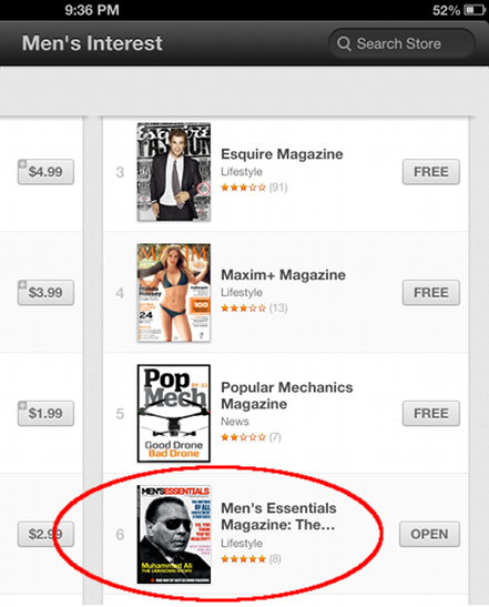 Competing with Esquire and Maxim