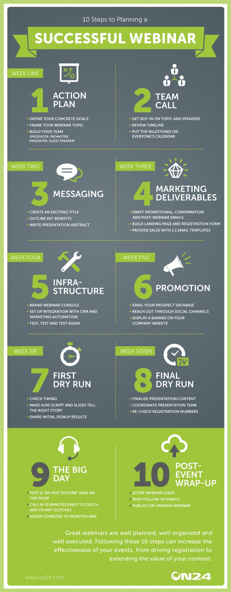 successful-webinar-10-steps-Infographic_on24