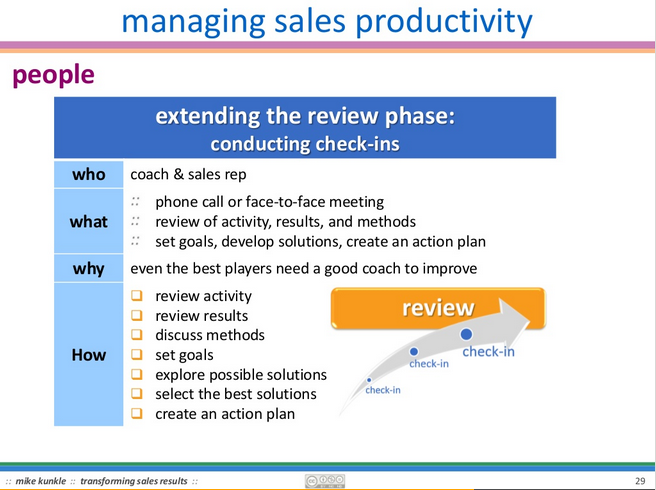 productive sales process