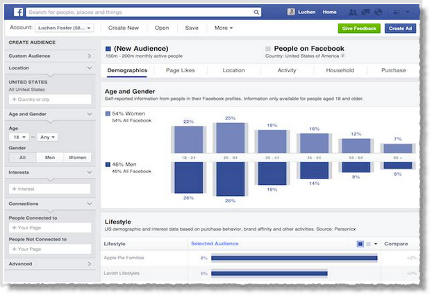 6 Facebook Power Secrets That Can Even Surprise The Experienced Marketer