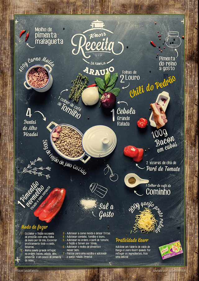 in brazil knorr is turning old family recipes into beautiful infographic posters. Black Bedroom Furniture Sets. Home Design Ideas