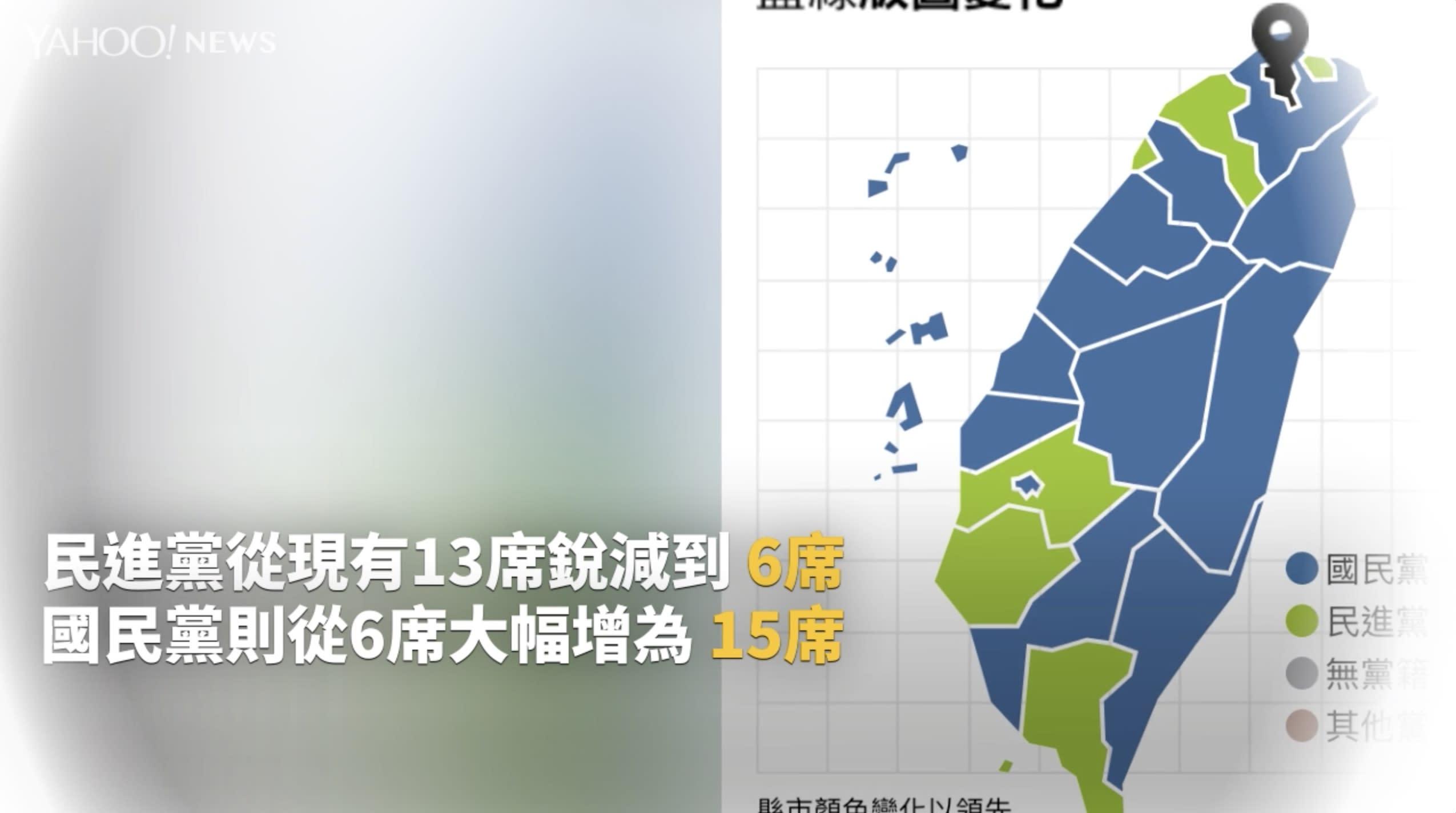 【Yahoo奇摩十大新聞事件】九合一選舉爆棚 開票史上最久奪冠