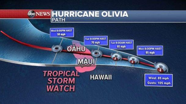 PHOTO: Hurricane Olivia is projected to weaken as it near Hawaii, but a tropical storm watch is in place for Maui and Oahu. (ABC News)
