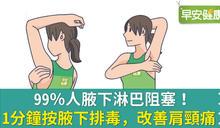 99%人腋下淋巴阻塞!1分鐘按腋下排毒,改善肩頸痛