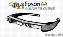 雅虎科技新聞: 一圖看懂 讓你身歷其境Epson BT-300智慧眼鏡