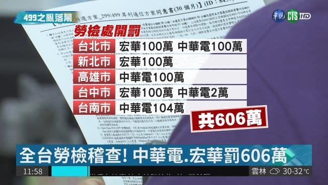 """""""499""""累慘員工 中華電.宏華罰606萬"""