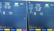 【Yahoo論壇/王傑】荒謬的台鐵第四代售票系統
