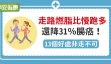 走路燃脂比慢跑多、還降31%腸癌!13個好處非走不可