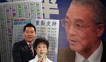 楊毅觀點:吳敦義大辦桌 選風最壞的一次黨職選舉