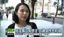 收入穩.有想法 36歲女性難追?!
