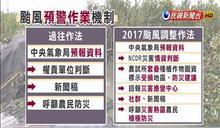 「颱風來」防災預警強化 力求農業創新!