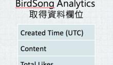 【大數聚】社群資料哪裡找?BirdSong Analytics、Lupa Data、外包商三大工具實用性大評比!