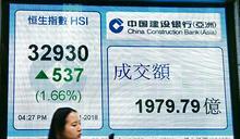 250億挾高內銀 港股挑戰33000