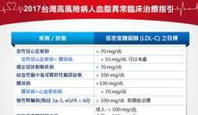 冬天防止心臟病發作 膽固醇70mg就須服藥