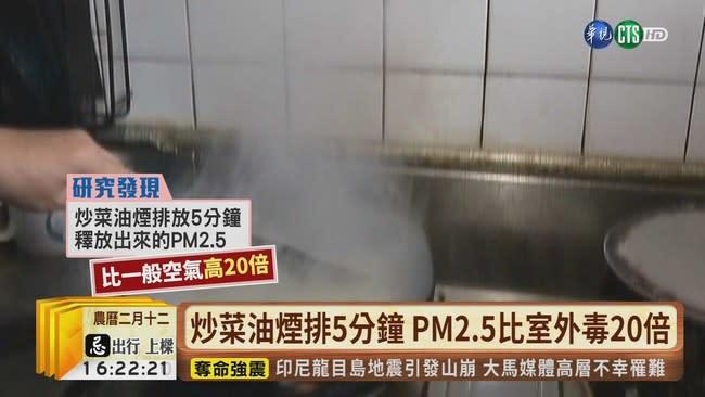 【台語新聞】煮飯吸進空汙! 油煙PM2.5比室外毒20倍