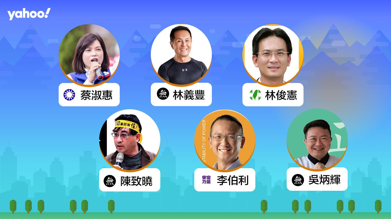2020立委選舉台南市第五選區(安平區、中西區、南區、東區),你支持誰?