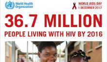 世衛:全球愛滋感染者逾三千萬人 (圖)