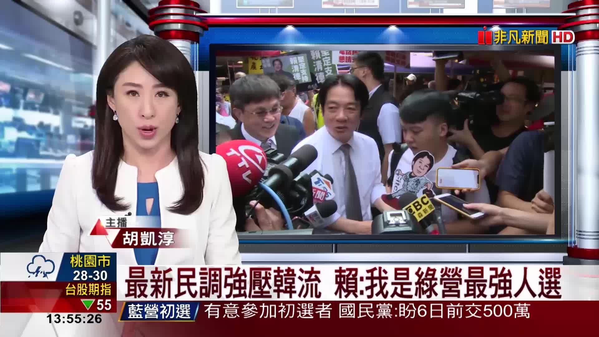 最新民調強壓韓流 賴:我是綠營最強人選