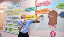 鋪鋪路、清清下水道,韓市長想選總統政績得加把勁