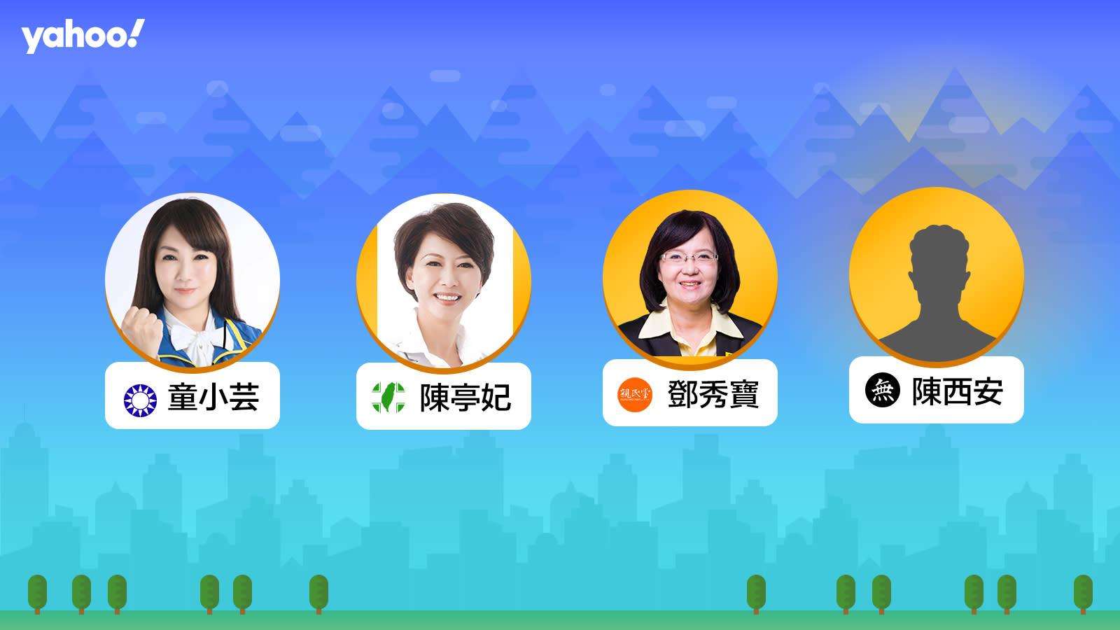 2020立委選舉台南市第三選區(安南區、北區),你支持誰?