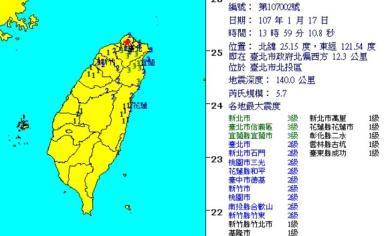 台北市5.7地震!最大震度3級